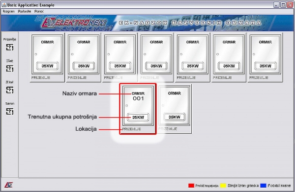 EK NRO-SW application manual price, sale, production, Croatia